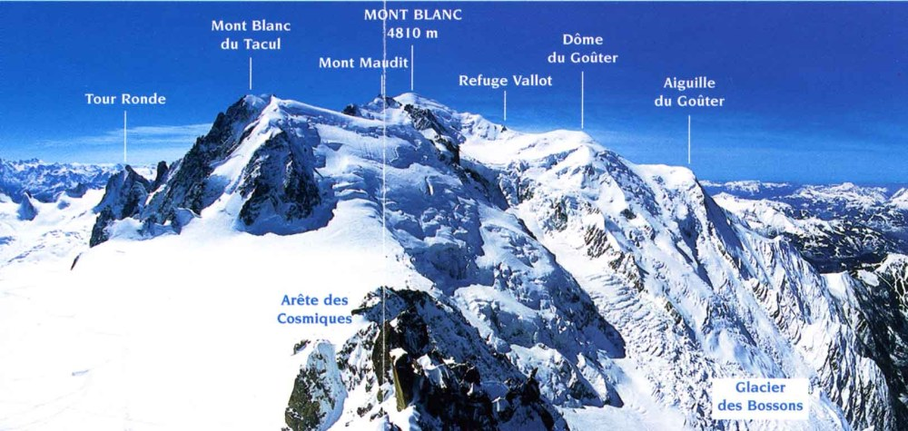 Going to Mt Blanc
